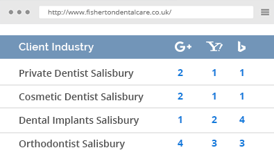 Arnold Law: FishertonDentalCare are established dental practice in the city of Salisbury.